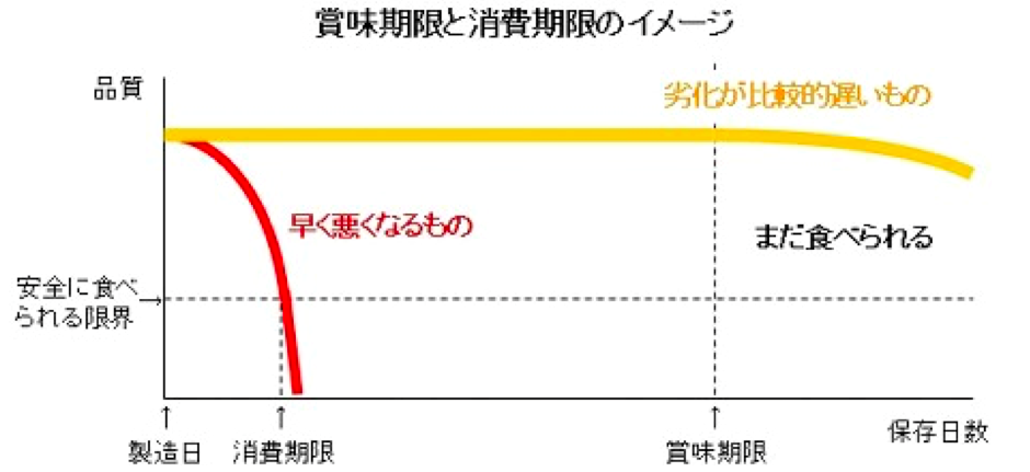 f:id:hiroshi-kizaki:20171031171137p:plain