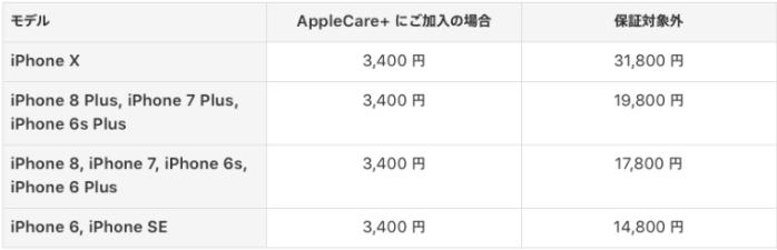 f:id:hiroshi-kizaki:20171104084513p:plain