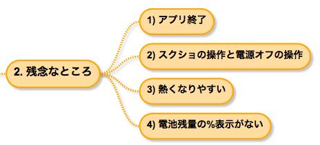f:id:hiroshi-kizaki:20171108092034p:plain