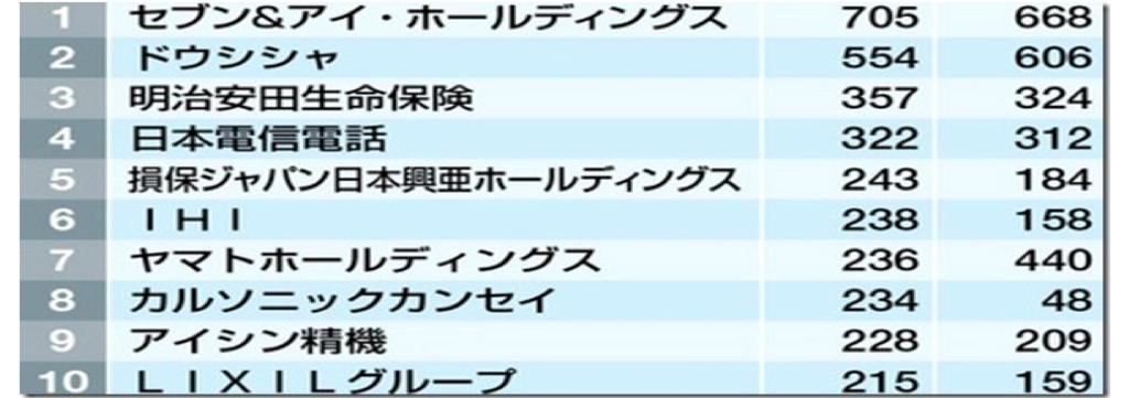 f:id:hiroshi-kizaki:20171109150445p:plain