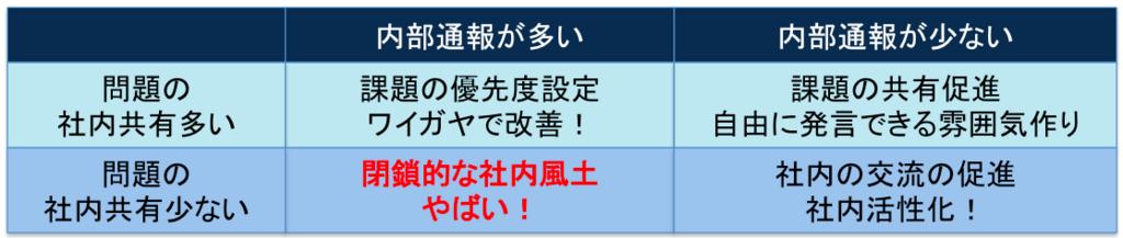 f:id:hiroshi-kizaki:20171109160805p:plain