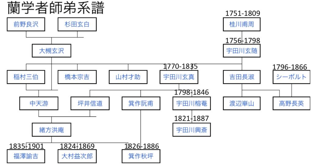 f:id:hiroshi-kizaki:20171113142153p:plain