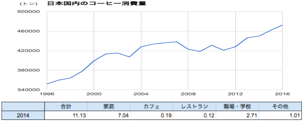f:id:hiroshi-kizaki:20171113150734p:plain