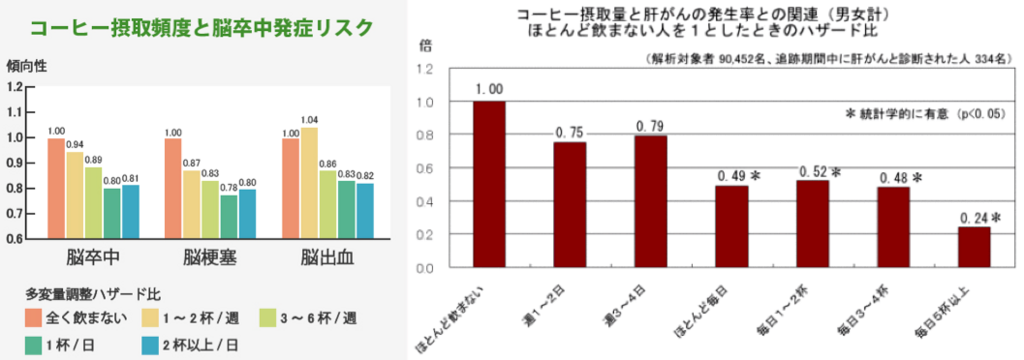 f:id:hiroshi-kizaki:20171113151503p:plain