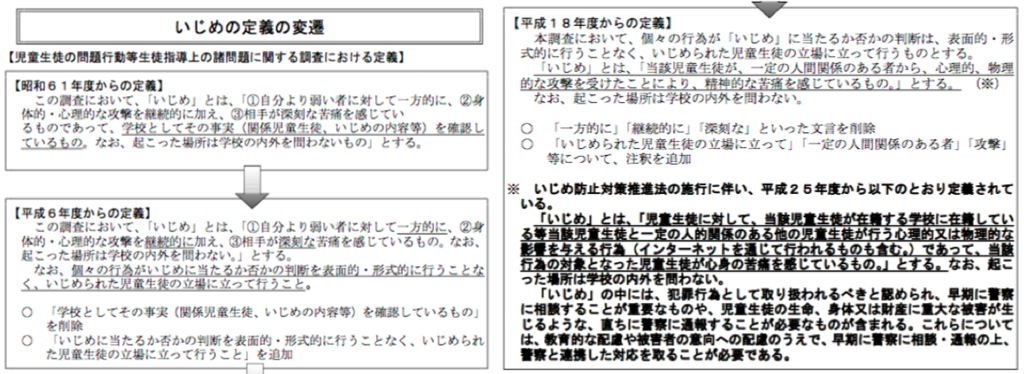 f:id:hiroshi-kizaki:20171116112631p:plain