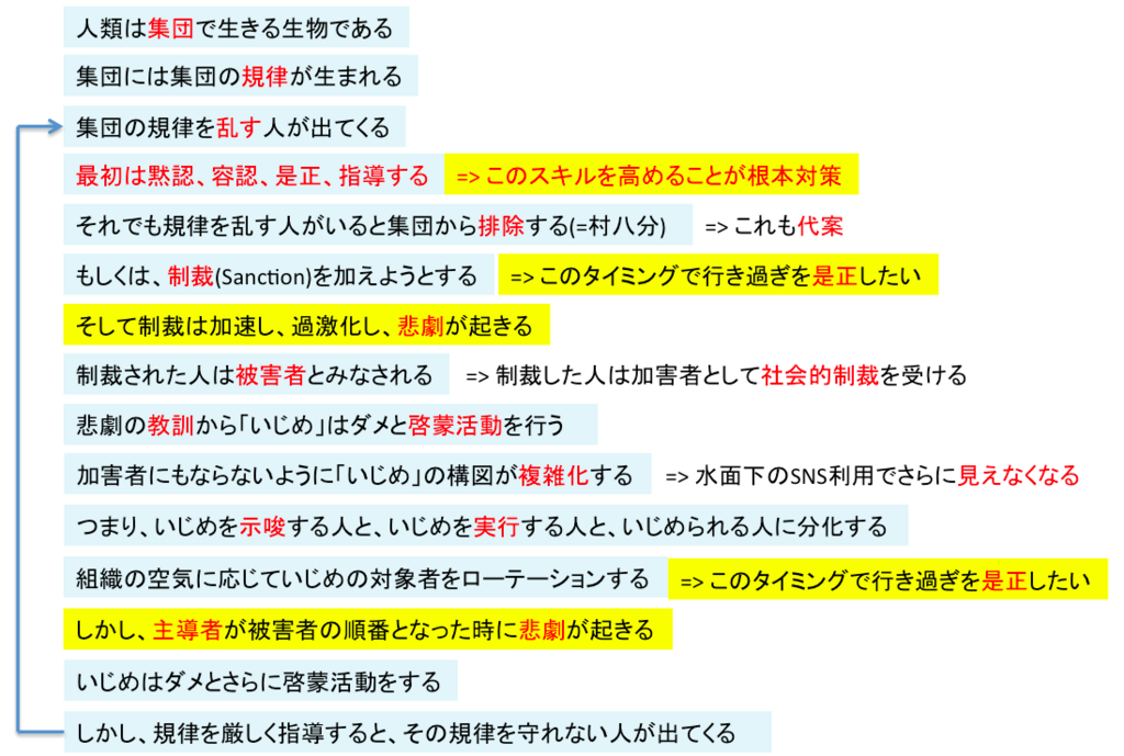 f:id:hiroshi-kizaki:20171116121457p:plain