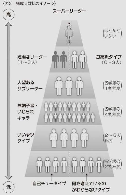 f:id:hiroshi-kizaki:20171116125942p:plain