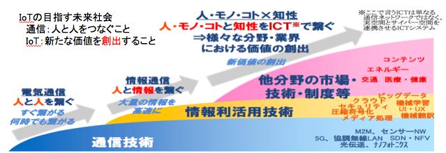 f:id:hiroshi-kizaki:20171117182903p:plain
