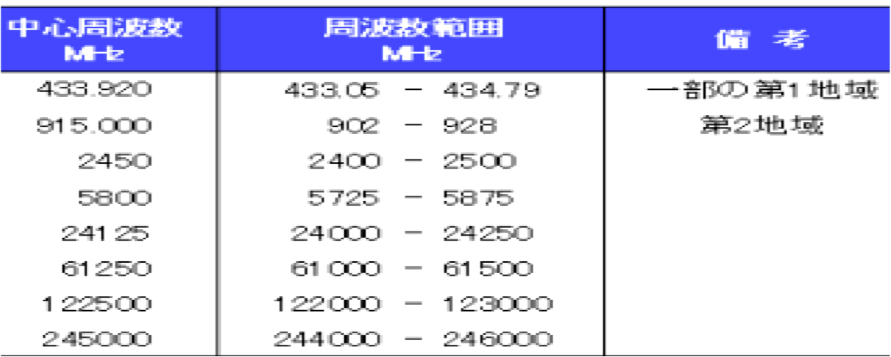 f:id:hiroshi-kizaki:20171117193453p:plain