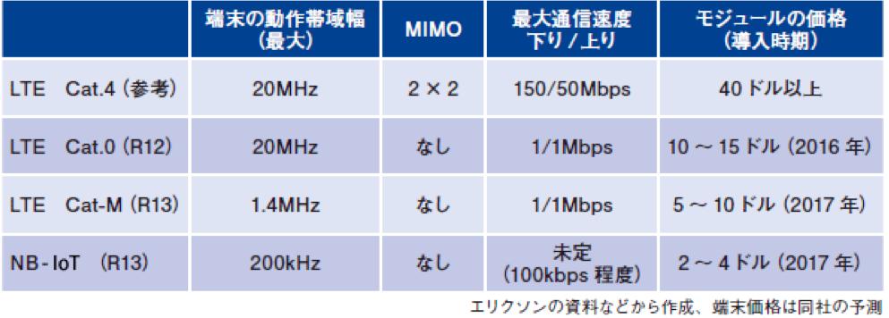 f:id:hiroshi-kizaki:20171117202610p:plain
