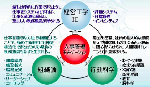 f:id:hiroshi-kizaki:20171123103139p:plain