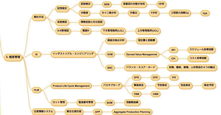 f:id:hiroshi-kizaki:20171123112828p:plain