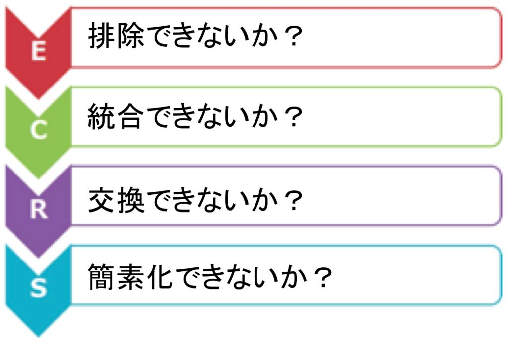 f:id:hiroshi-kizaki:20171123171125p:plain