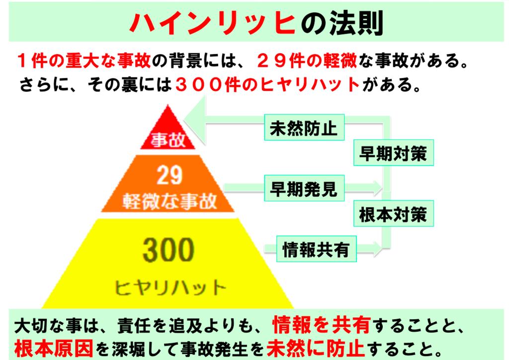 f:id:hiroshi-kizaki:20171123175129p:plain