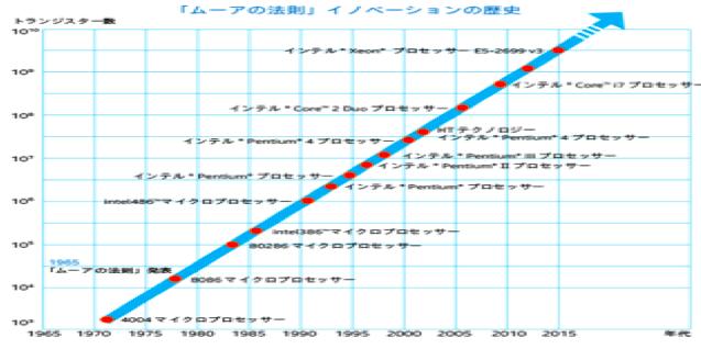 f:id:hiroshi-kizaki:20171123180409p:plain
