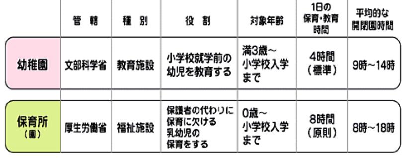 f:id:hiroshi-kizaki:20171201182349p:plain
