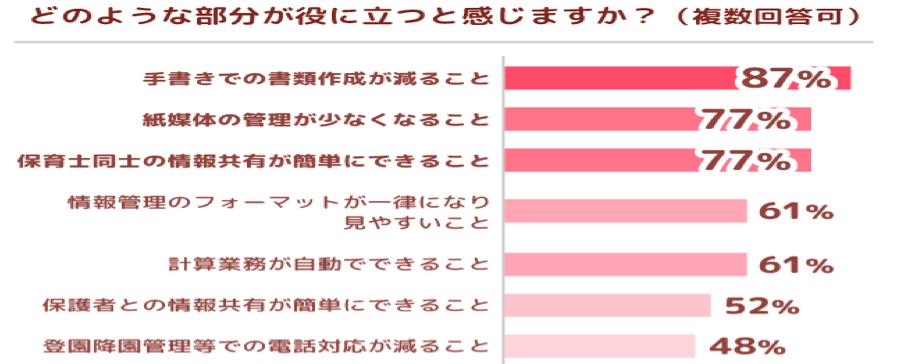 f:id:hiroshi-kizaki:20171201193639p:plain