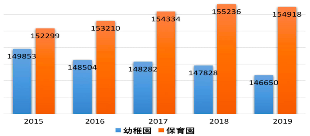 f:id:hiroshi-kizaki:20171201194014p:plain