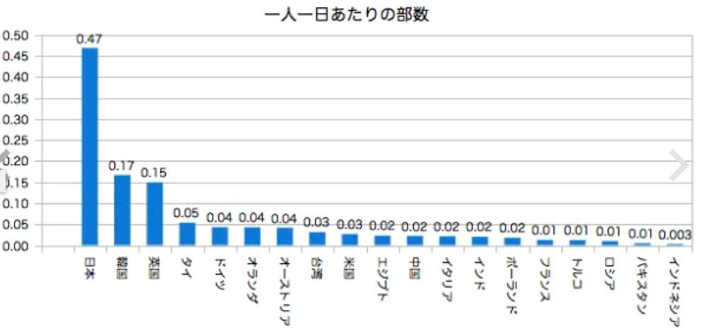 f:id:hiroshi-kizaki:20171204214104p:plain