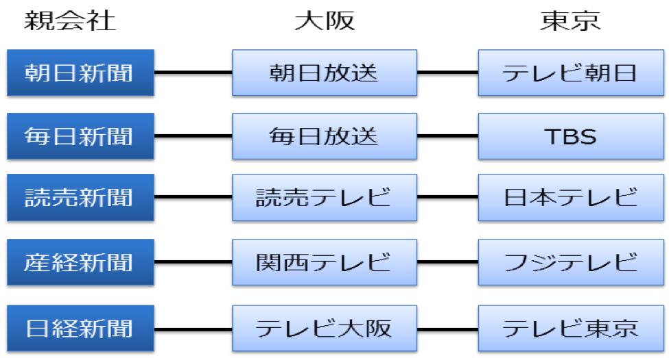 f:id:hiroshi-kizaki:20171205100452p:plain