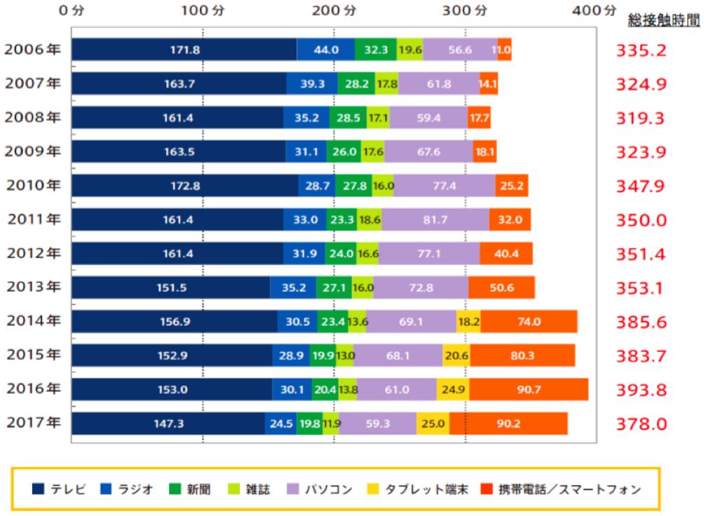 f:id:hiroshi-kizaki:20171205103506p:plain
