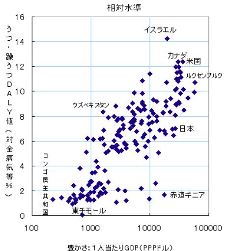 f:id:hiroshi-kizaki:20171209201916p:plain