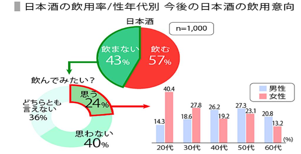 f:id:hiroshi-kizaki:20171210173403p:plain