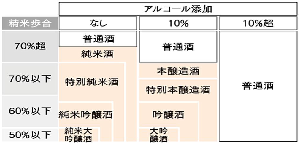 f:id:hiroshi-kizaki:20171210173934p:plain