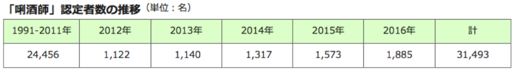 f:id:hiroshi-kizaki:20171210194942p:plain