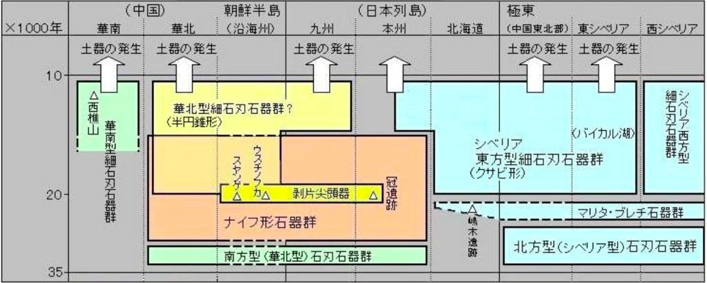 f:id:hiroshi-kizaki:20180104194455p:plain