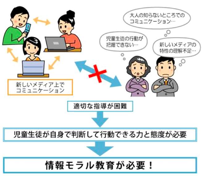 f:id:hiroshi-kizaki:20180111084906p:plain