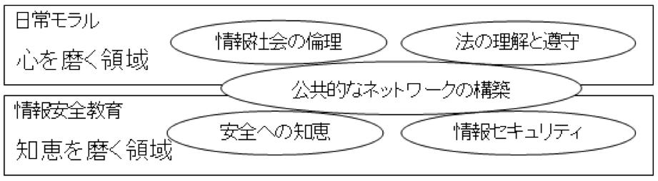 f:id:hiroshi-kizaki:20180111085139p:plain