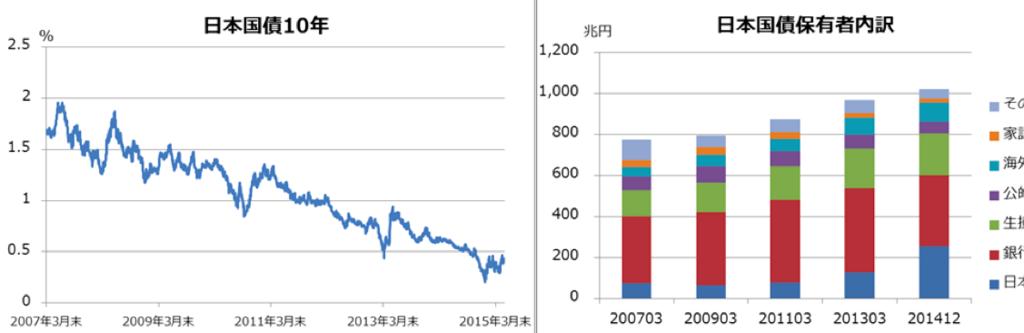 f:id:hiroshi-kizaki:20180111205853p:plain