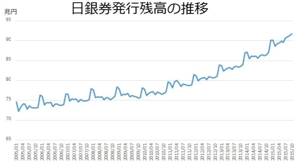 f:id:hiroshi-kizaki:20180111210012p:plain
