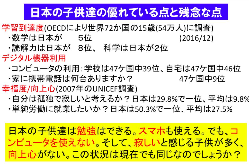 f:id:hiroshi-kizaki:20180131110302p:plain