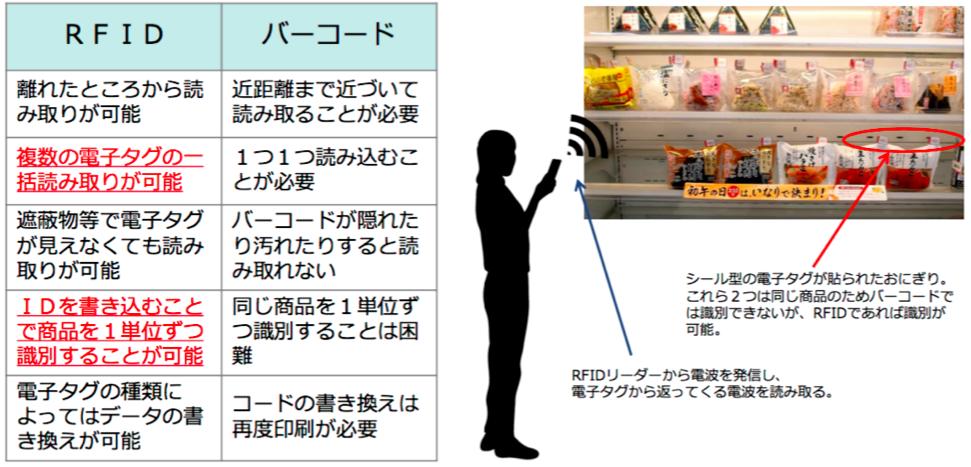 f:id:hiroshi-kizaki:20180201150706p:plain