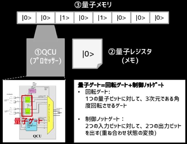 f:id:hiroshi-kizaki:20180211101554p:plain