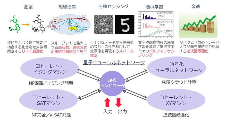 f:id:hiroshi-kizaki:20180211120047p:plain