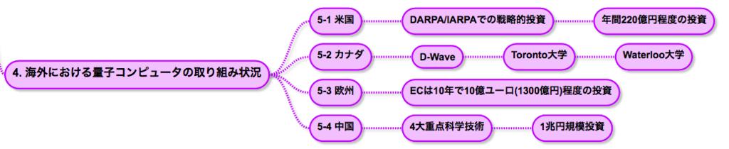 f:id:hiroshi-kizaki:20180211123713p:plain