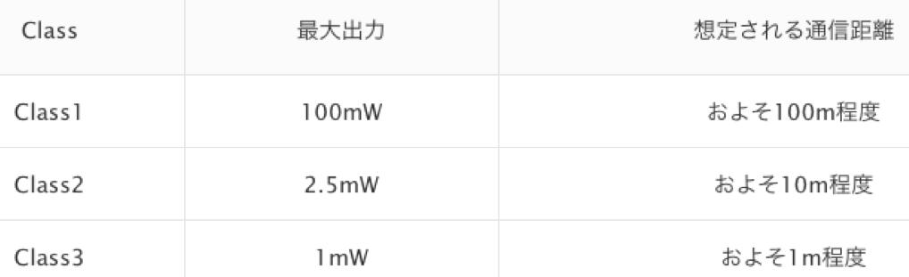 f:id:hiroshi-kizaki:20180212122108p:plain