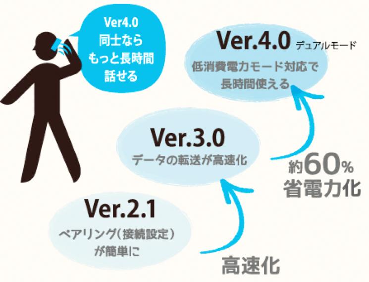 f:id:hiroshi-kizaki:20180212122724p:plain