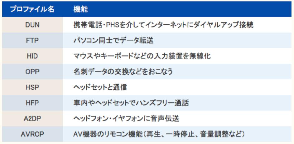 f:id:hiroshi-kizaki:20180212125129p:plain