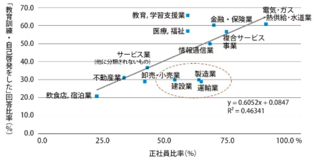 f:id:hiroshi-kizaki:20180212184531p:plain