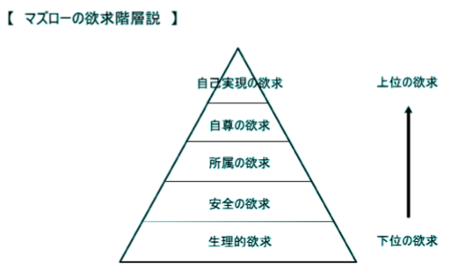 f:id:hiroshi-kizaki:20180212193818p:plain