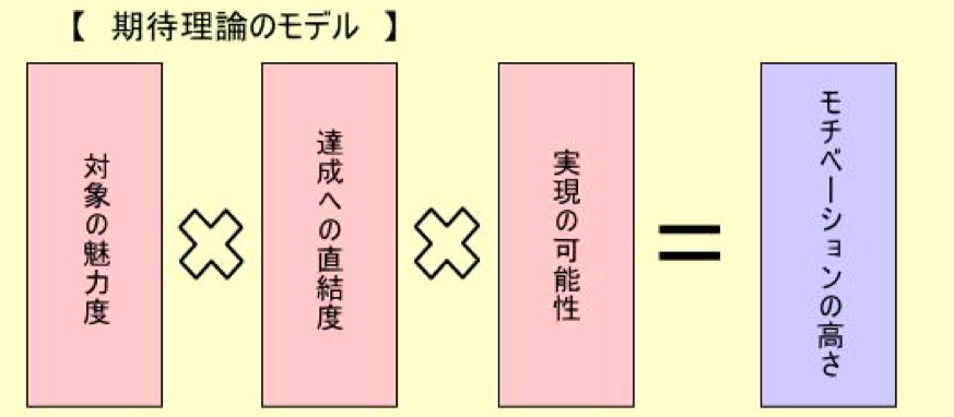 f:id:hiroshi-kizaki:20180212195916p:plain