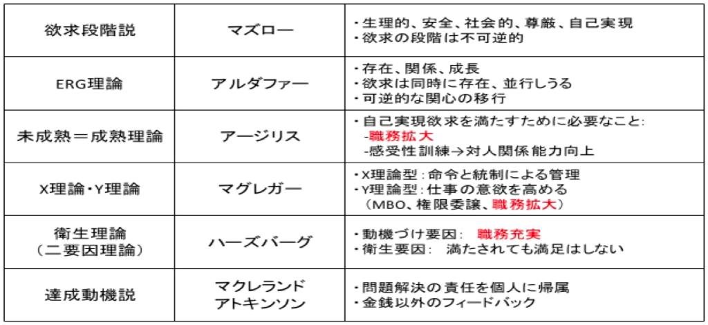 f:id:hiroshi-kizaki:20180212200653p:plain