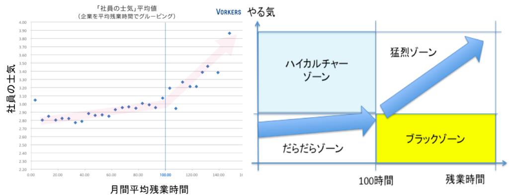 f:id:hiroshi-kizaki:20180212203440p:plain
