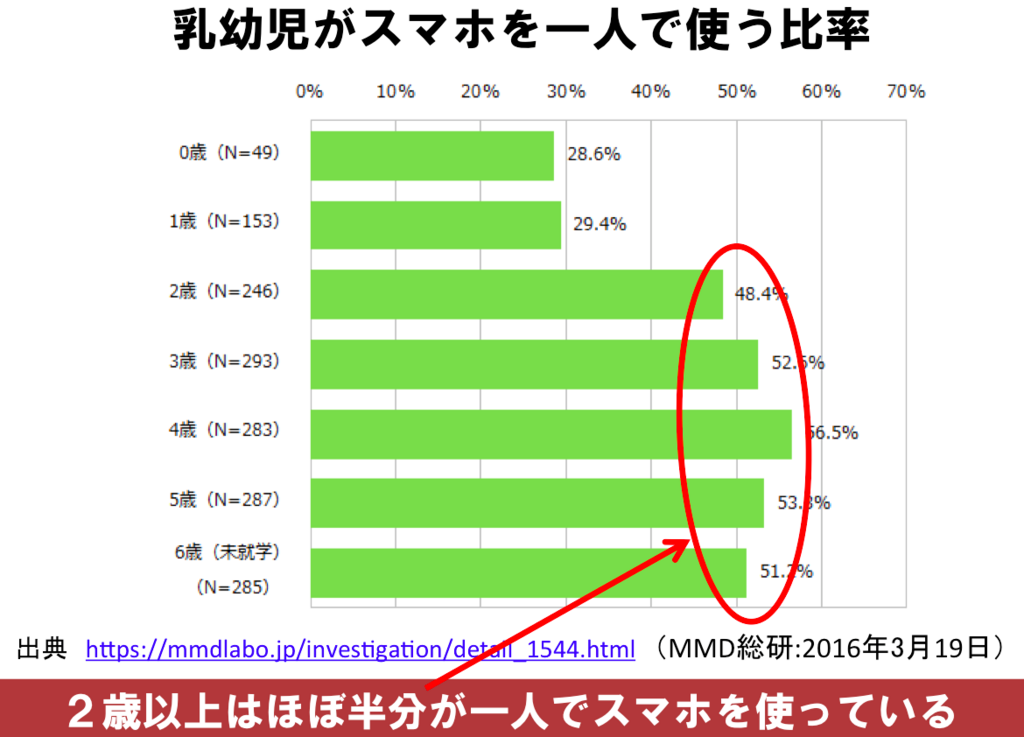 f:id:hiroshi-kizaki:20180220185035p:plain