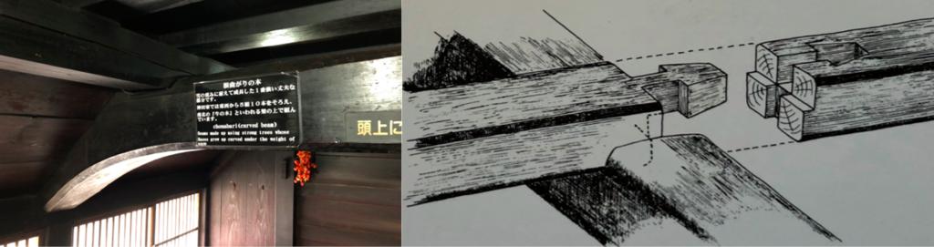 f:id:hiroshi-kizaki:20180226193138p:plain