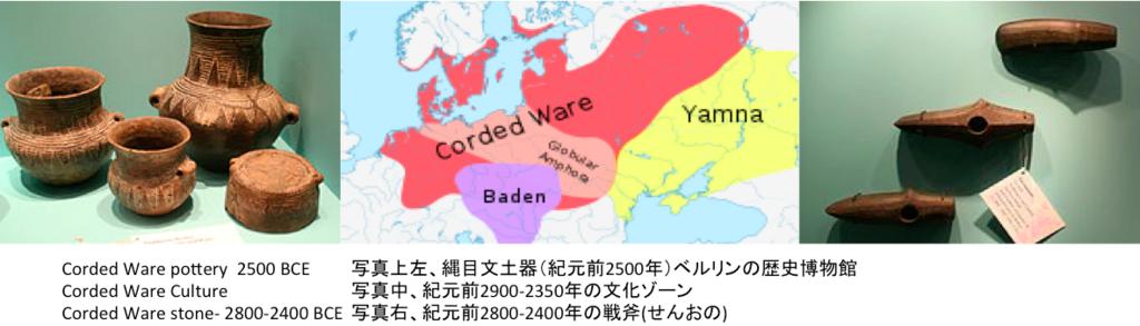 日本人の起源:Corded Ware Cult...